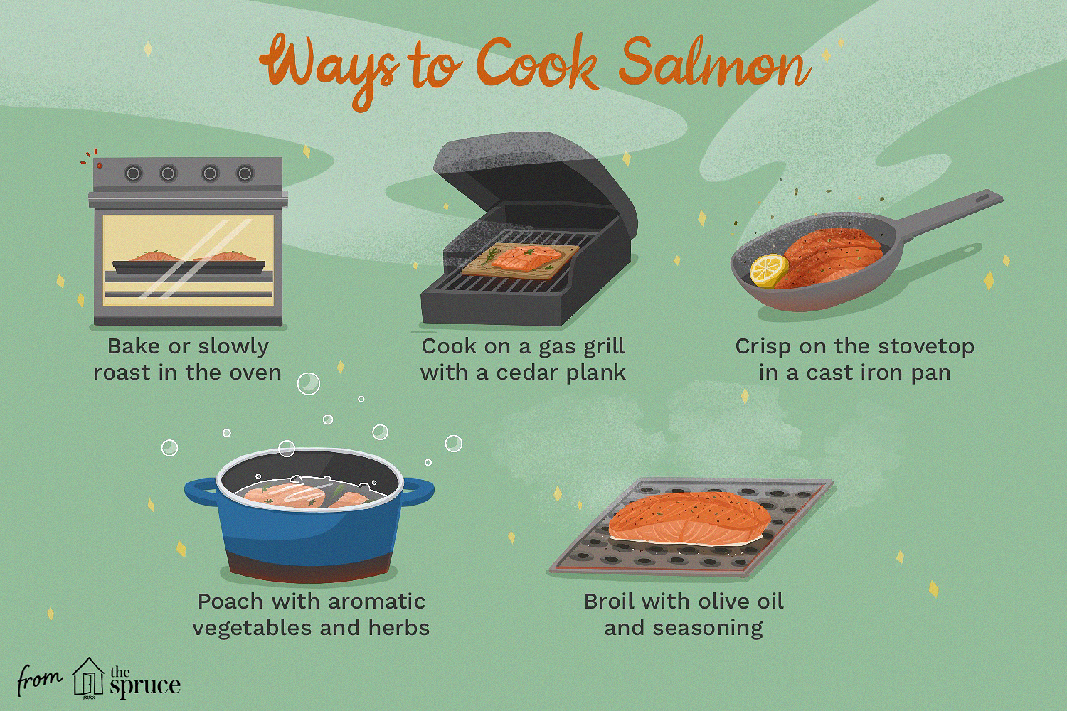 illustration that shows 5 different ways to cook salmon