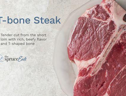T bone steak info graphic