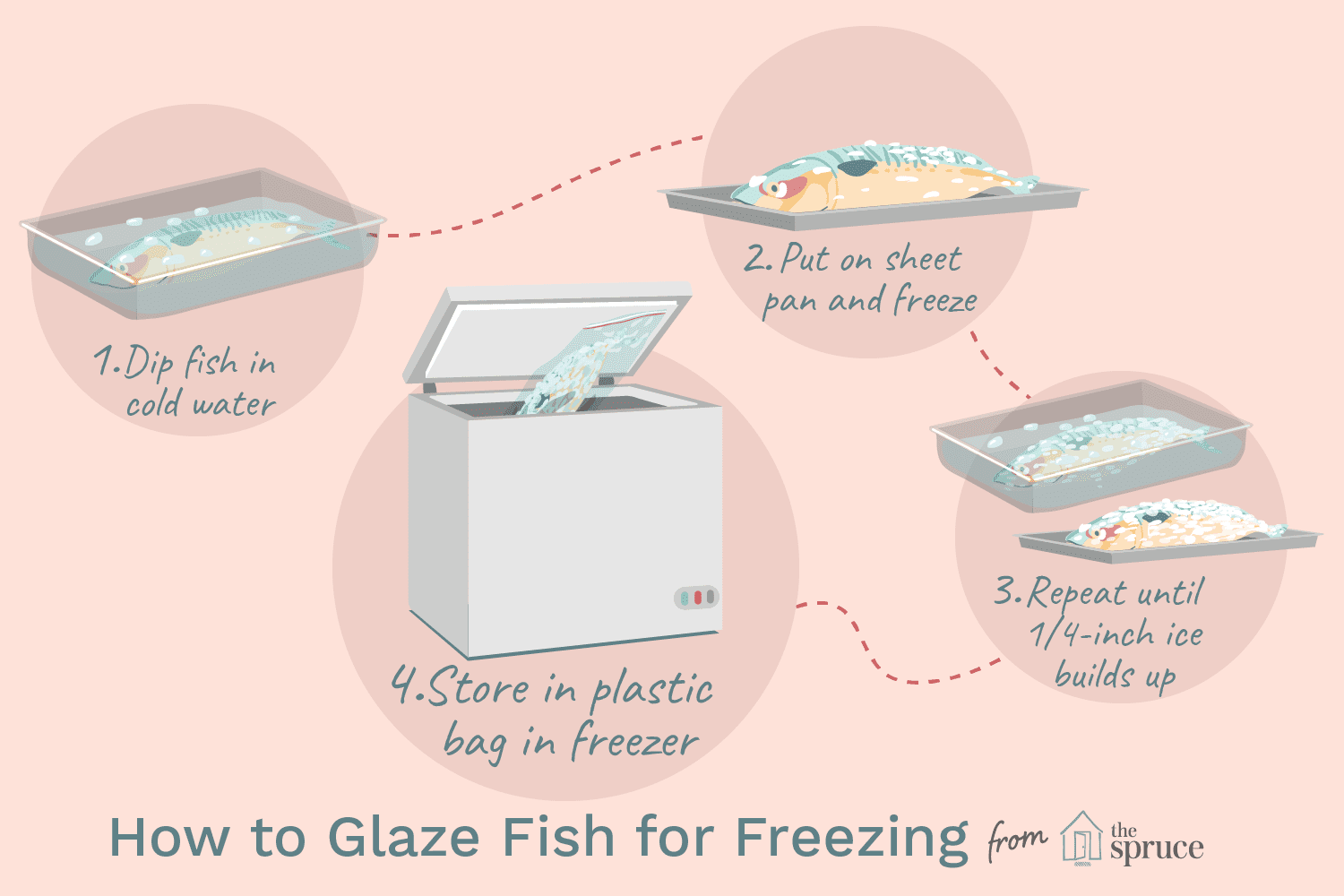 How to glaze fish for freezing