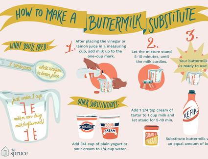 homemade buttermilk substitute