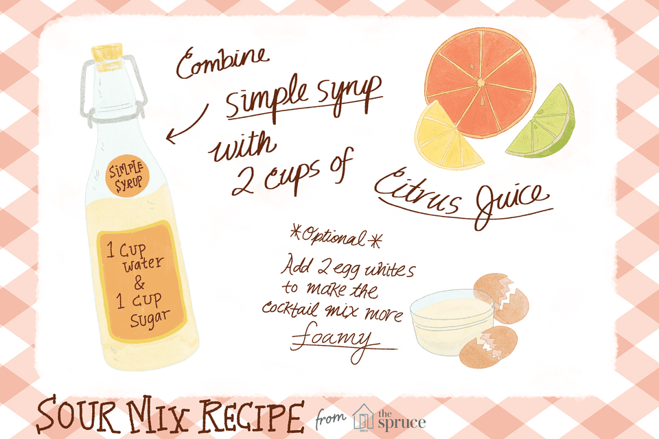 How to Make Sour Mix illustration