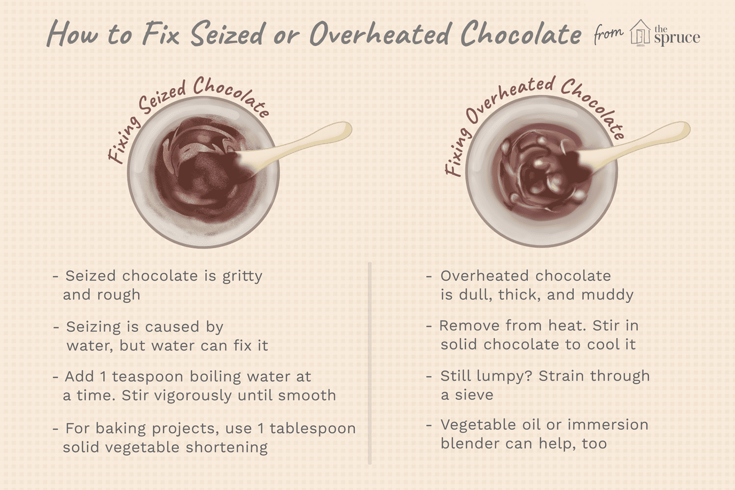 how to fix seized or overheated chocolate illustration