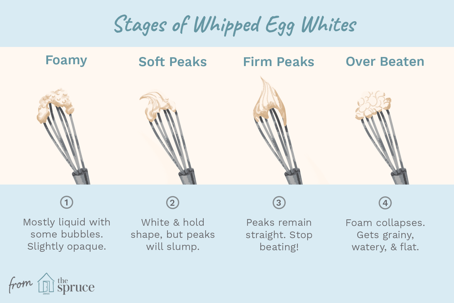 Whipping Egg Whites: Culinary Techniques