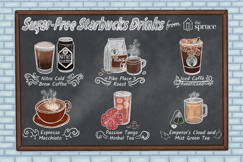 illustration featuring sugar-free starbucks drinks