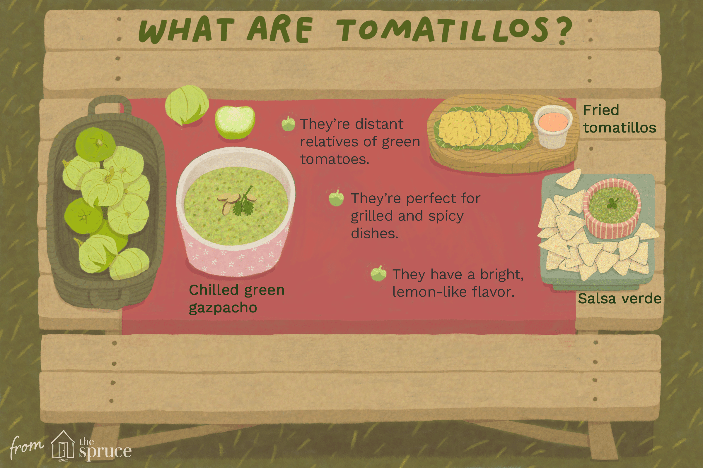 facts about tomatillos