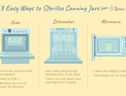 3 easy ways to sterilize canning jars illustration
