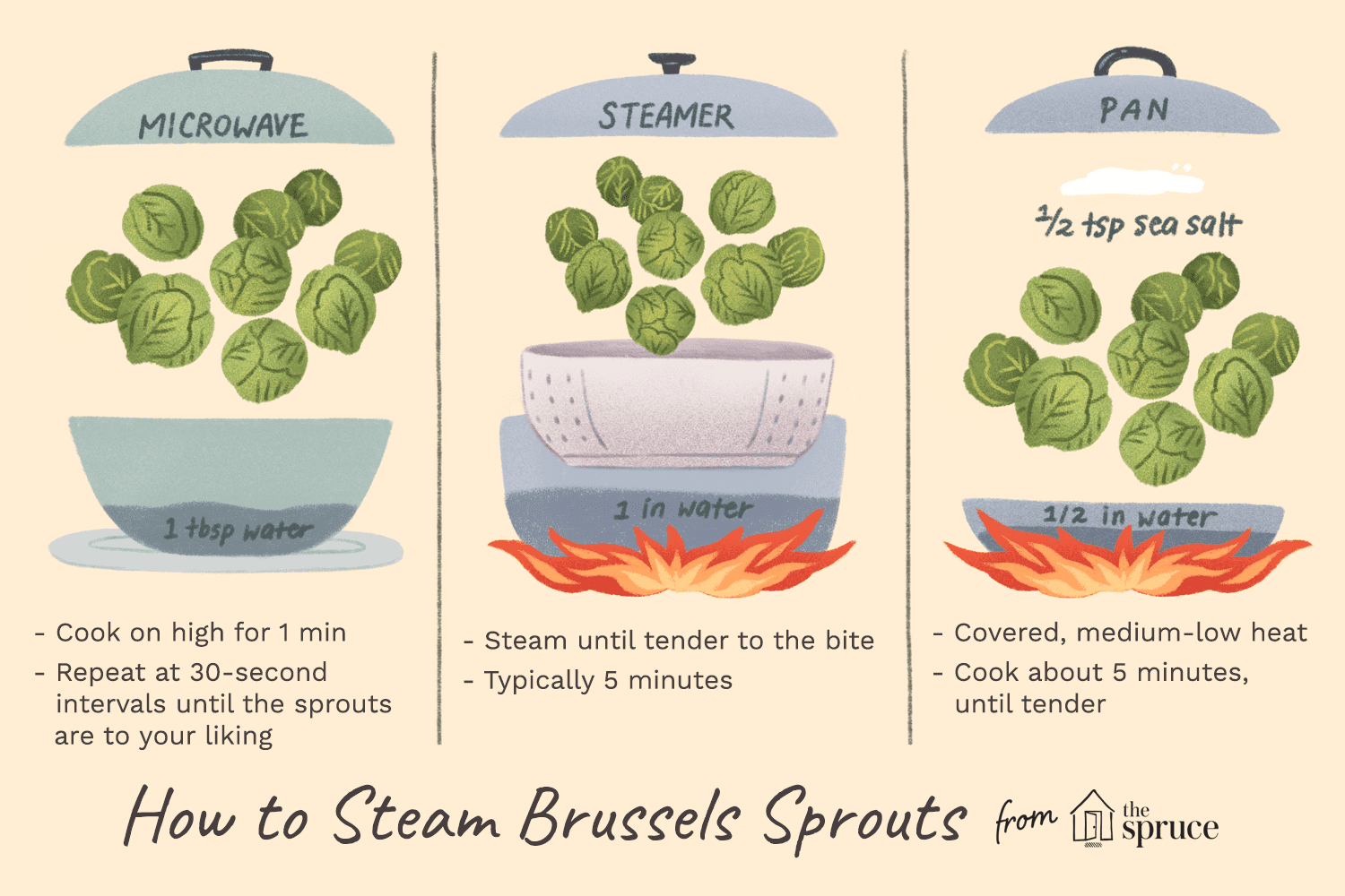 brussel sprout cooking