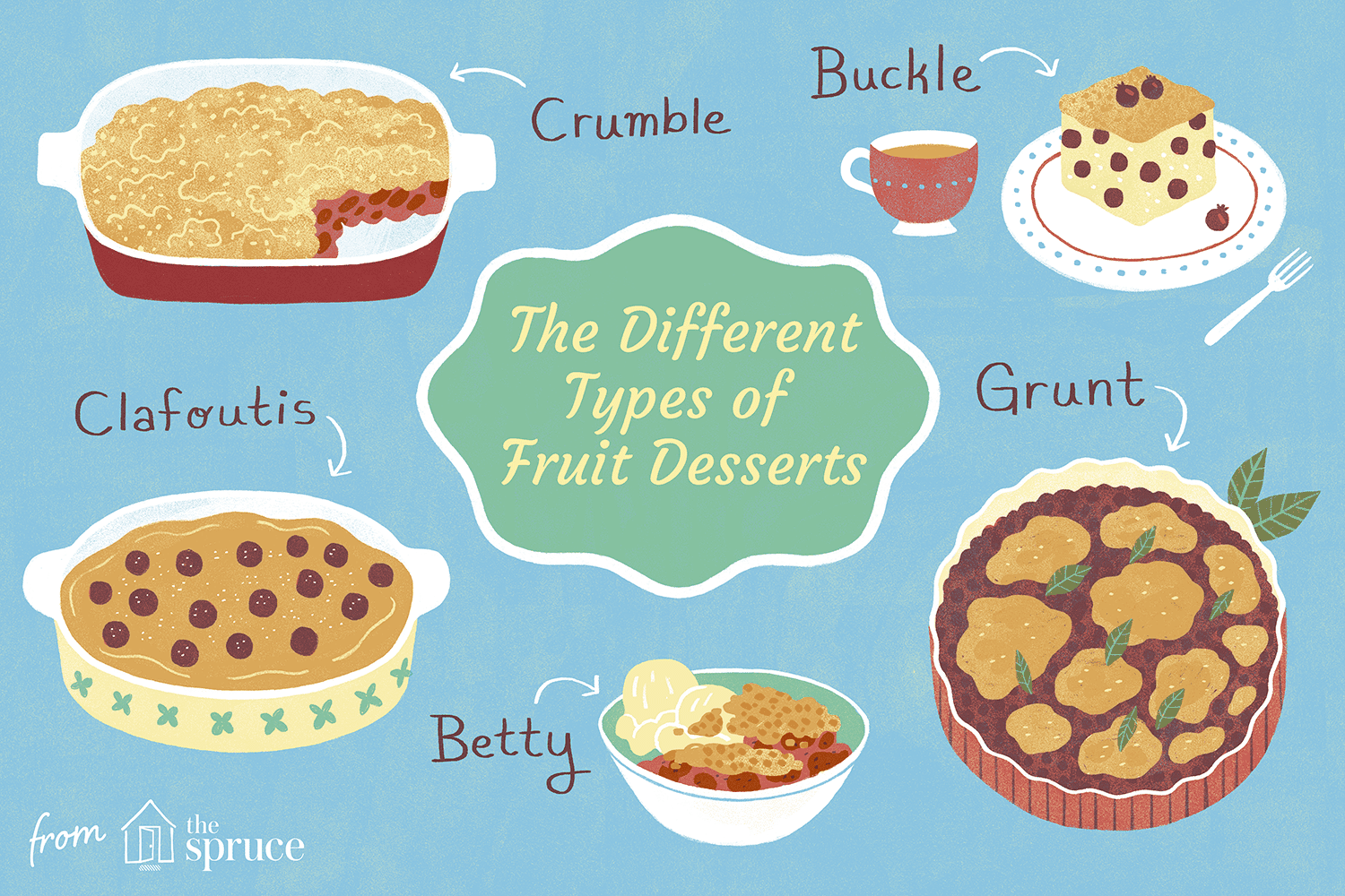 the different types of fruit desserts