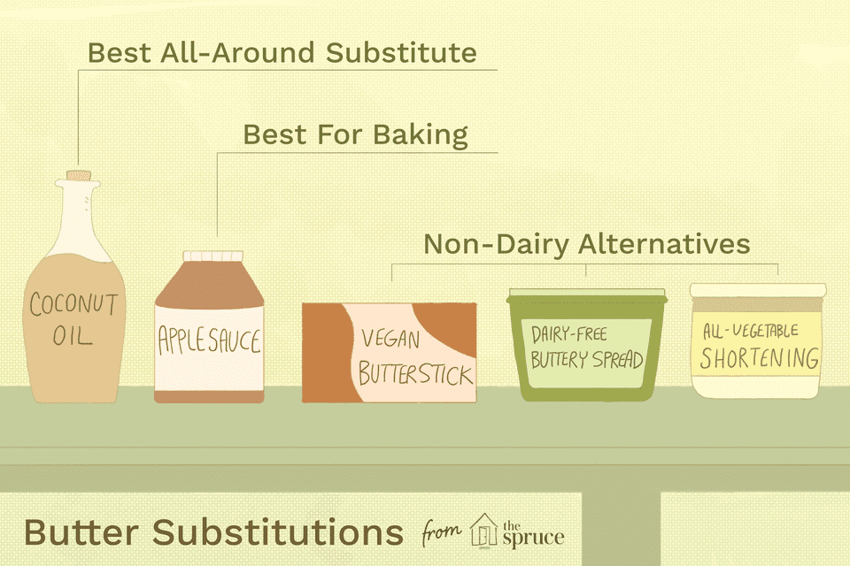 Illustration of substitutes for butter