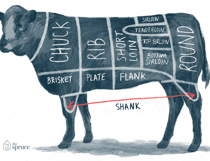 Illustration of the cuts of beef on a cow