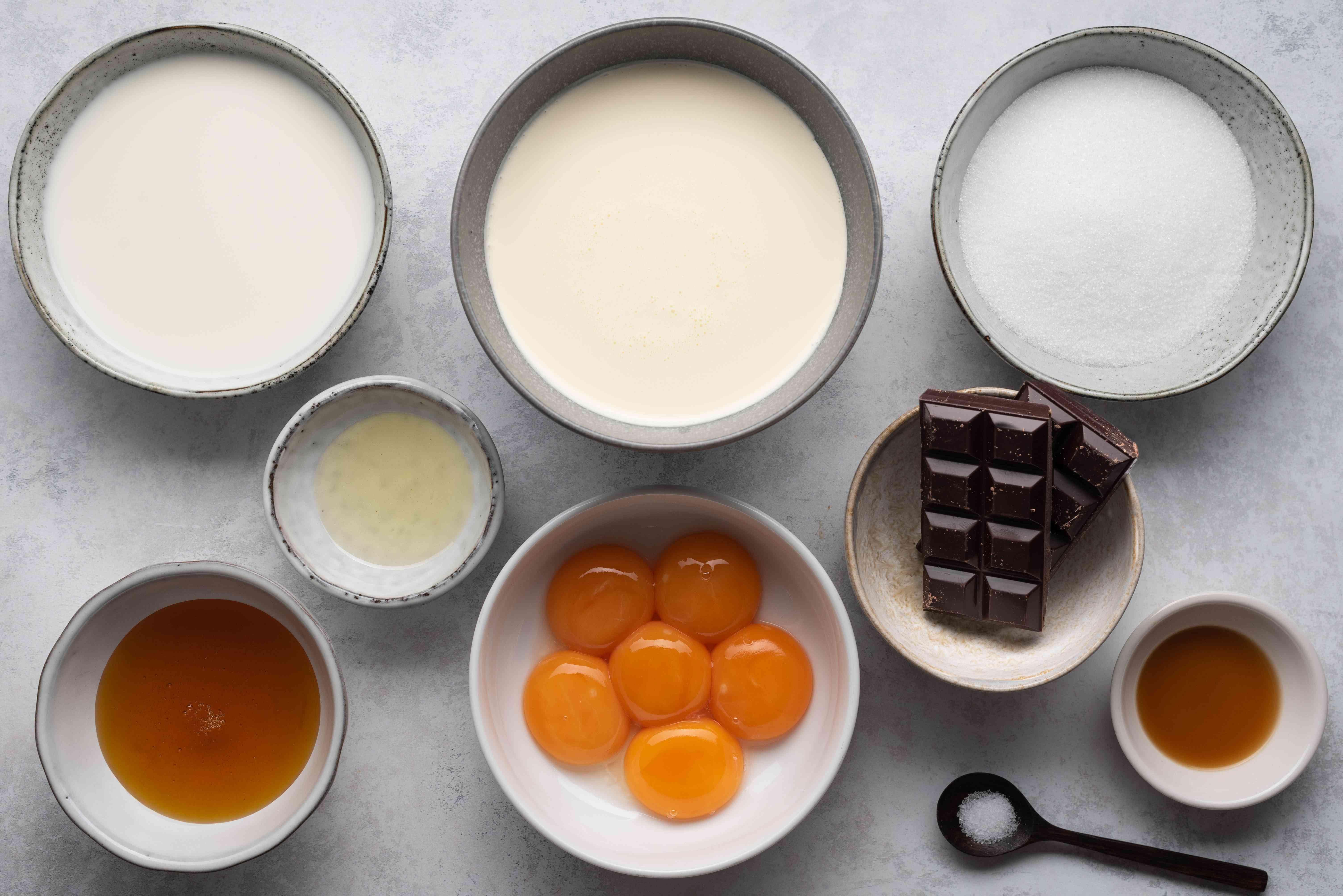 Chocolate Chip Ice Cream ingredients