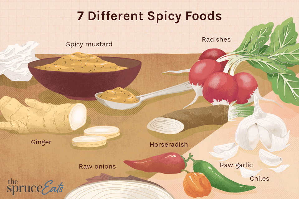 Variety of spicy foods