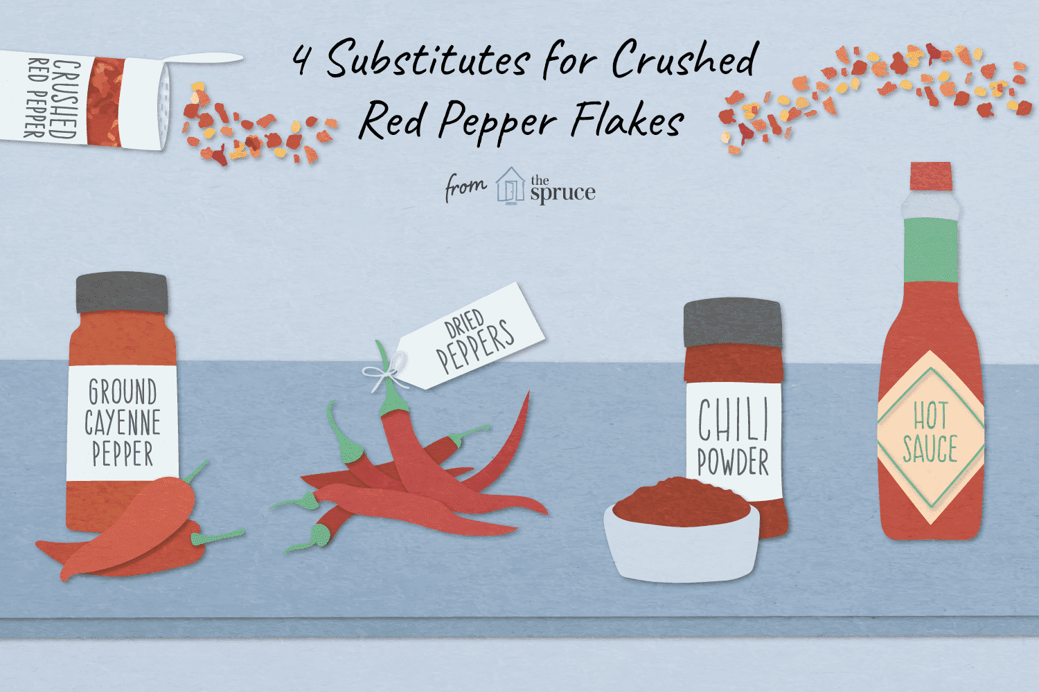 Crushed Red Pepper Flake Subs
