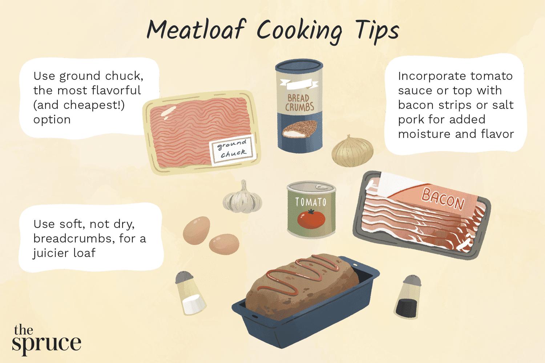 illustration showing meatloaf cooking tips