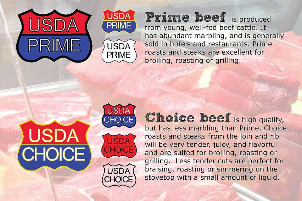 Beef Grading