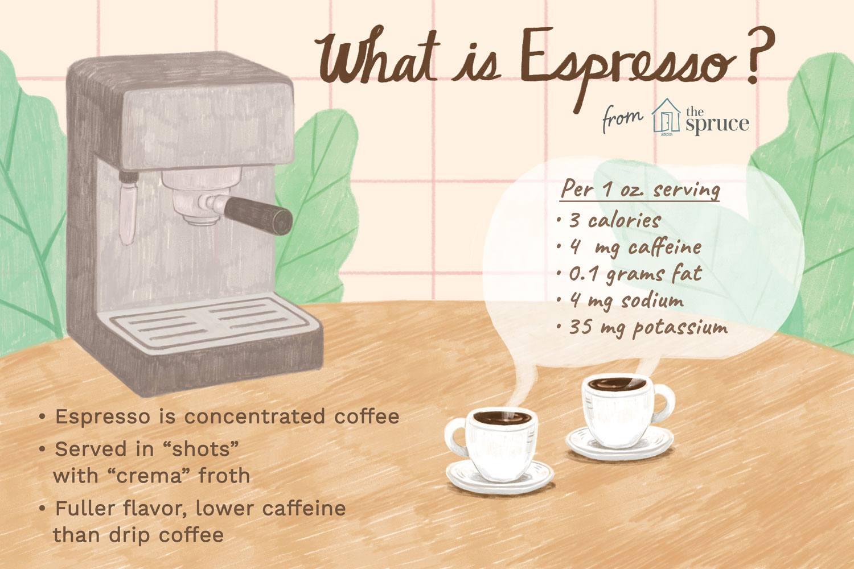 what is espresso illustration