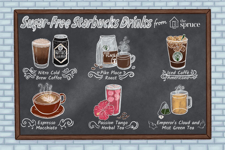 Sugar-Free Coffees, Espressos, and Teas
