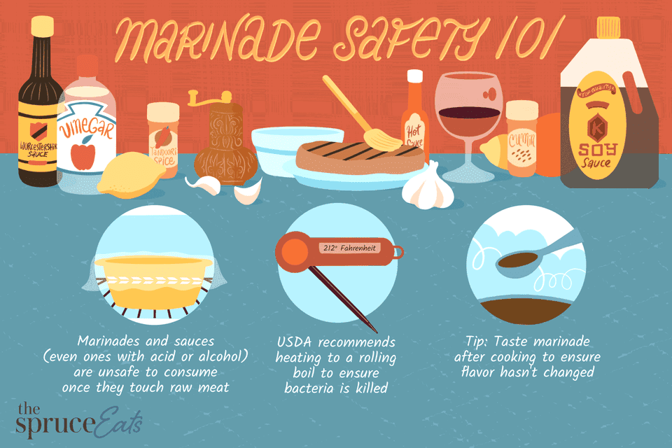 Marinade Safety