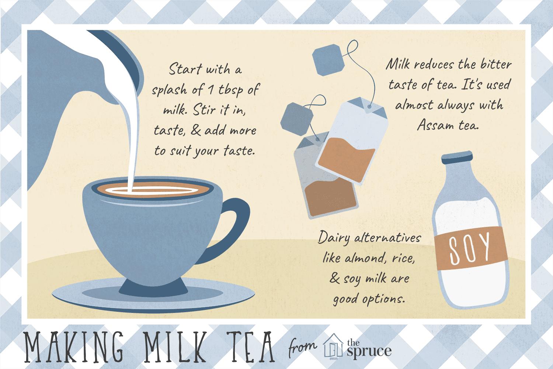 Illustration on making milk tea