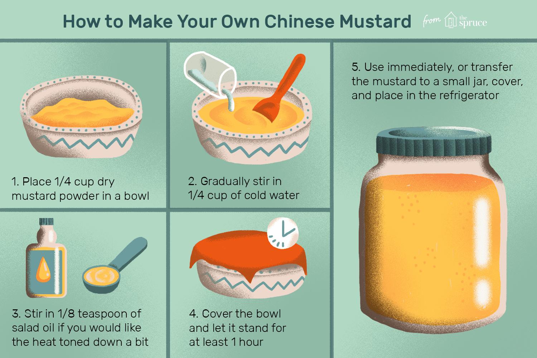how to make chinese mustard