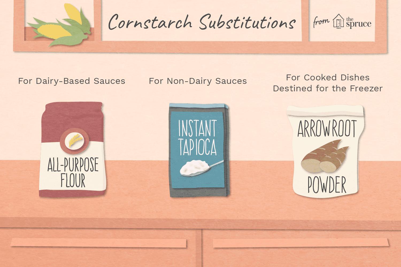 Cornstarch Subs