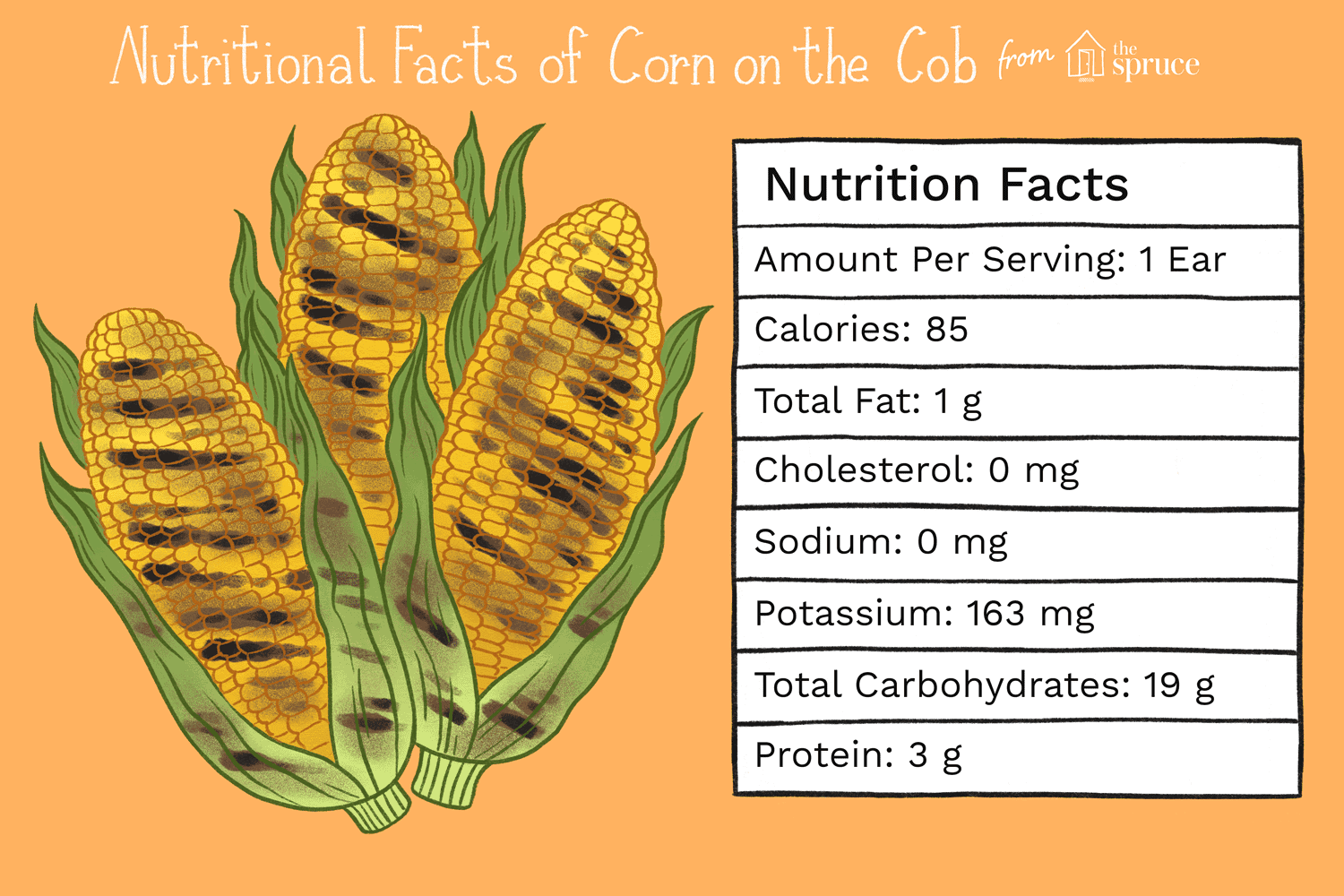 Nutritional facts of corn on the cob