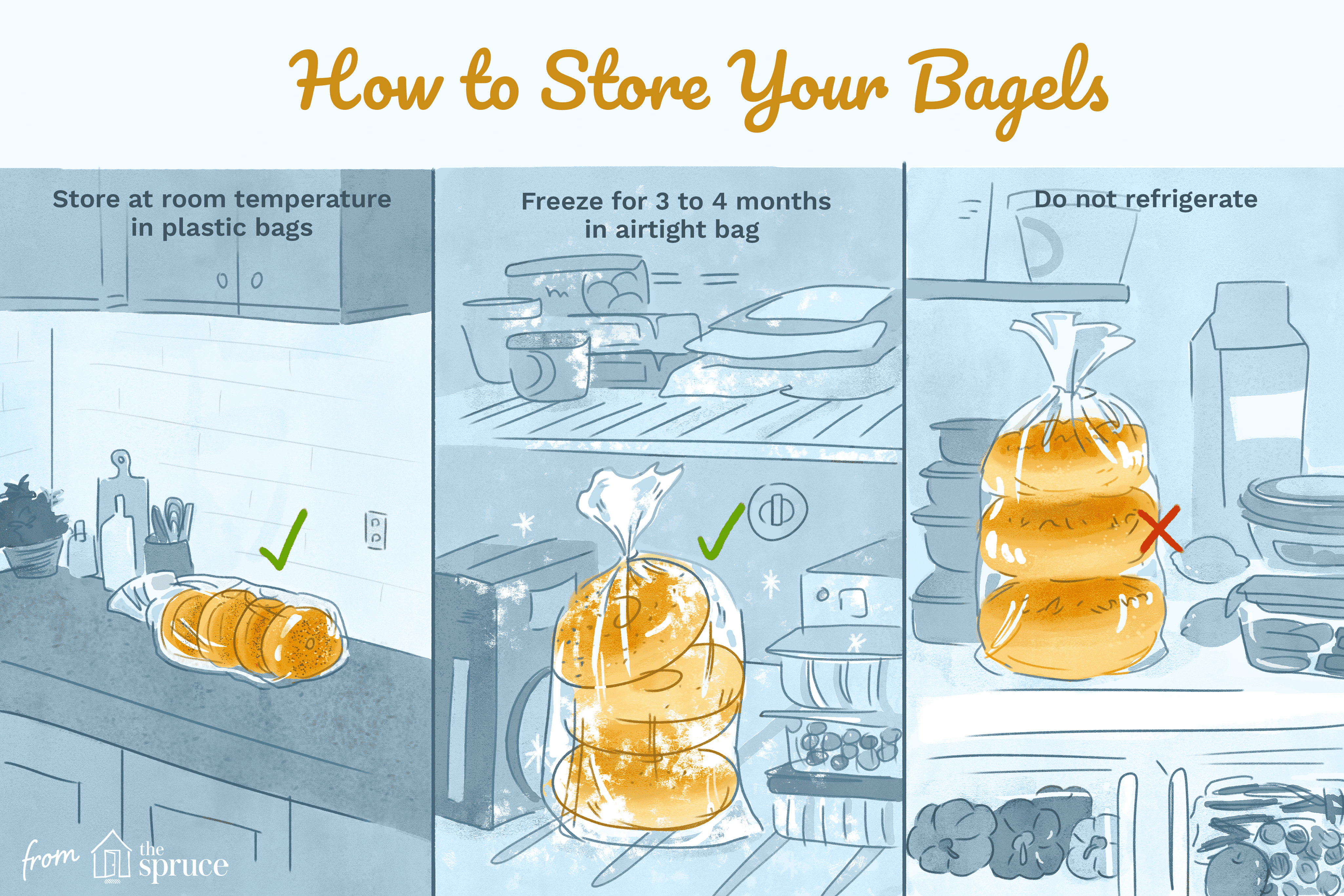 illustration showing how to properly store bagels