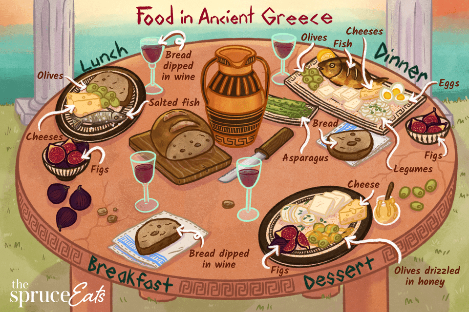 Food in Ancient Greece