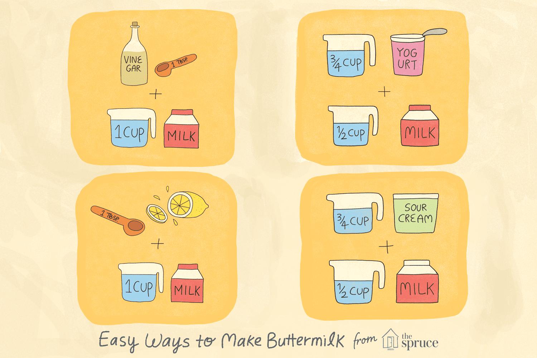 Ilustración de formas fáciles de hacer suero de leche