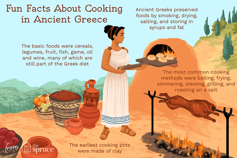 Ancient Greek Cooking Methods