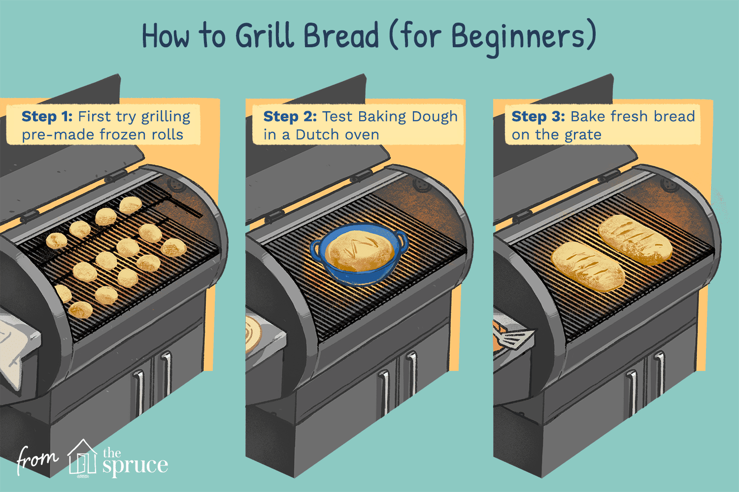baking bread on the grill