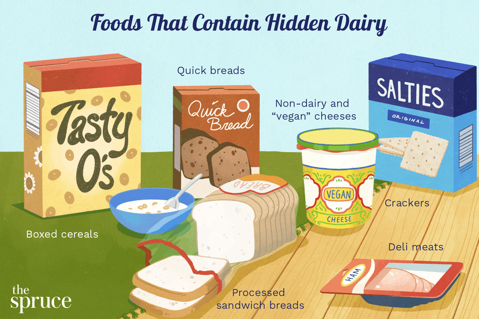 illustration showing foods that contain hidden dairy