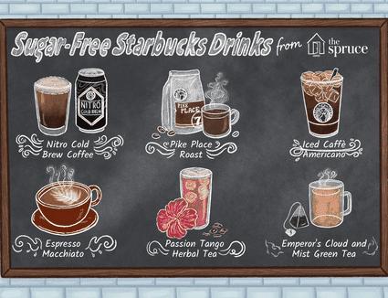 illustration featuring sugar-free starbucks drinks
