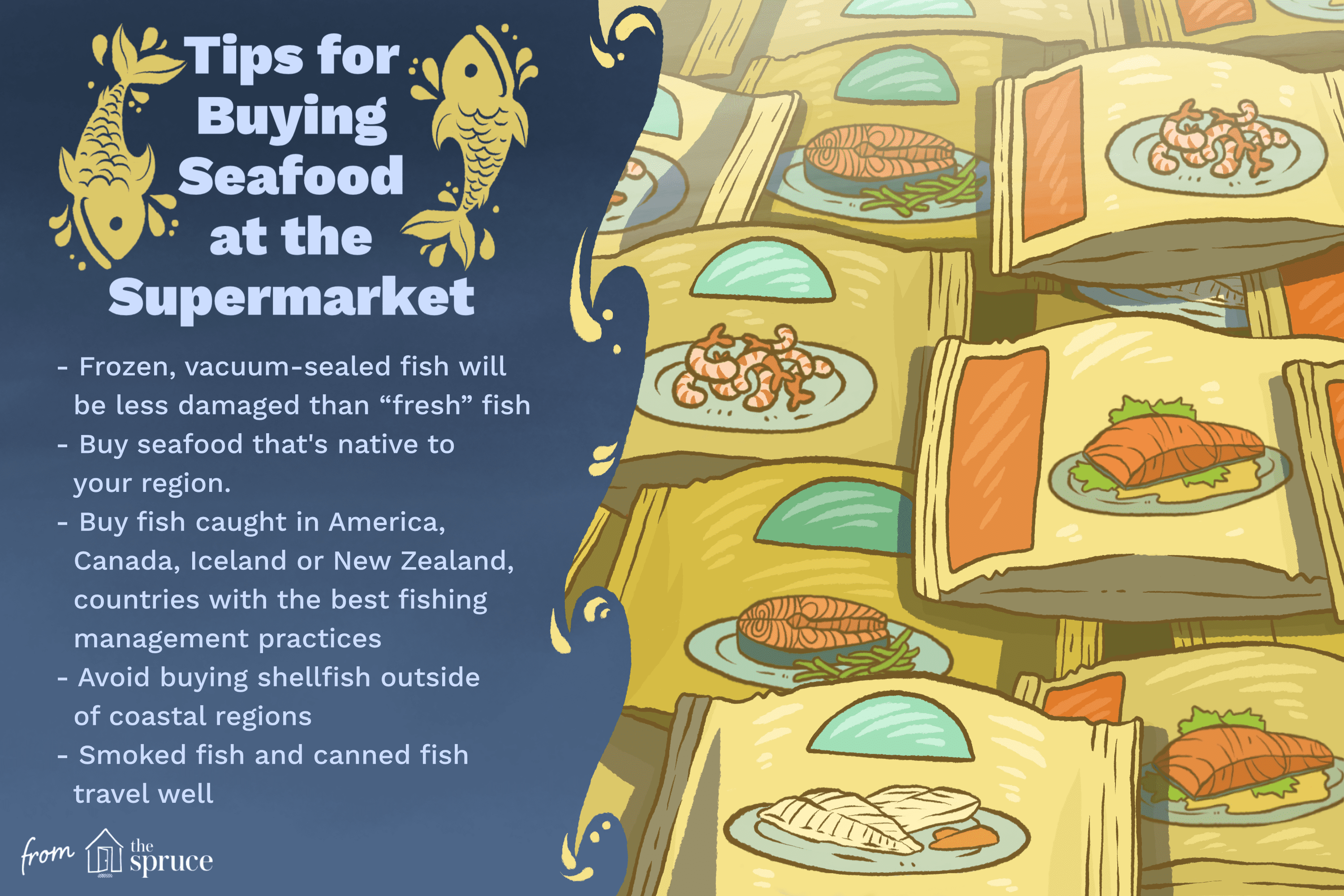 Buying Seafood at a Supermarket - How to Choose Quality
