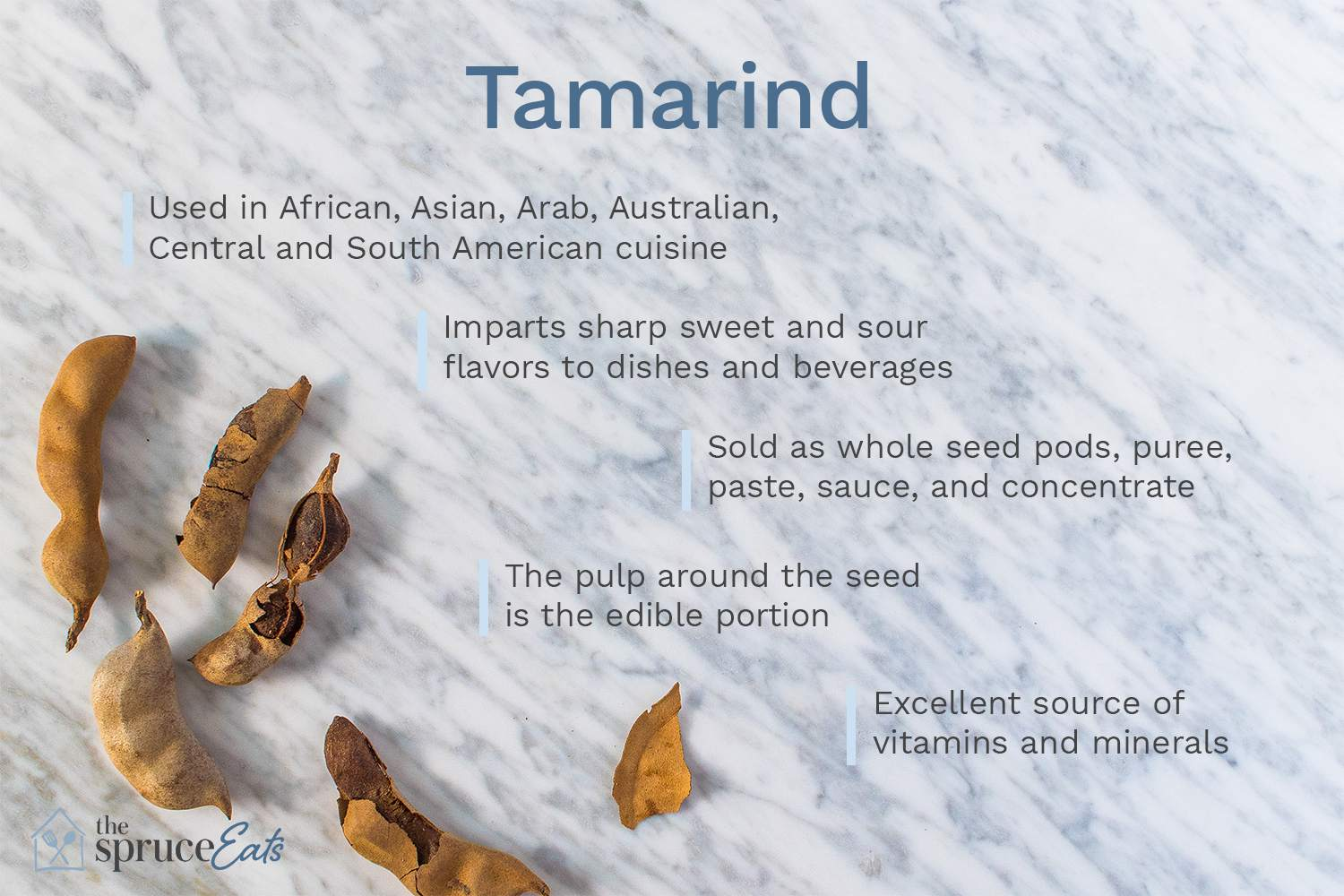 An overview of key points about tamarind