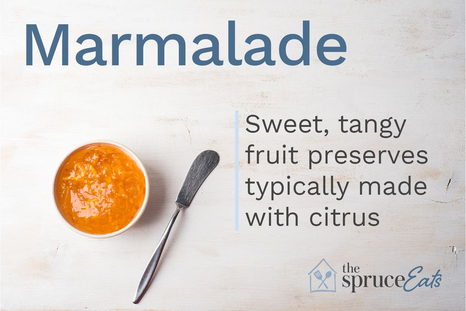what is marmalade