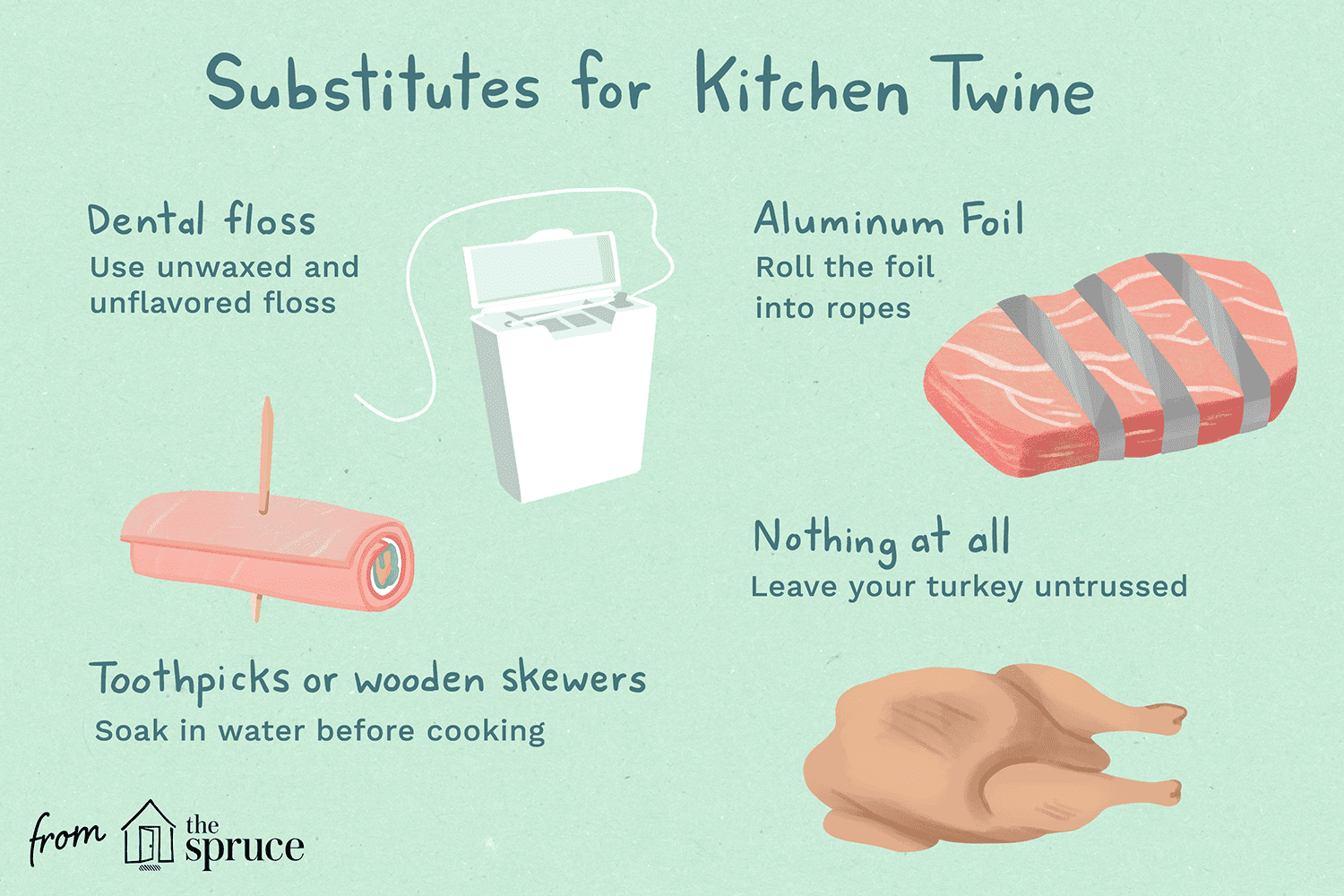 illustration showing substitutes for kitchen twine