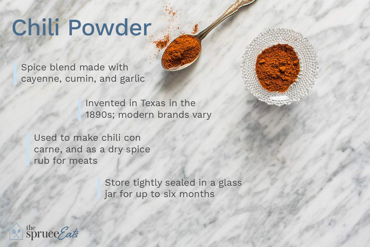 What Is Chili Powder And How Is It Used