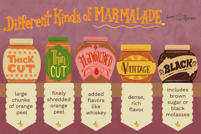 marmalade flavors
