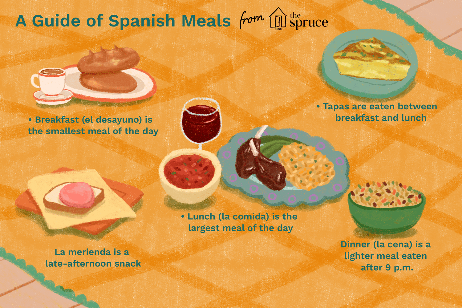 The Food And Culinary Customs Of Spain