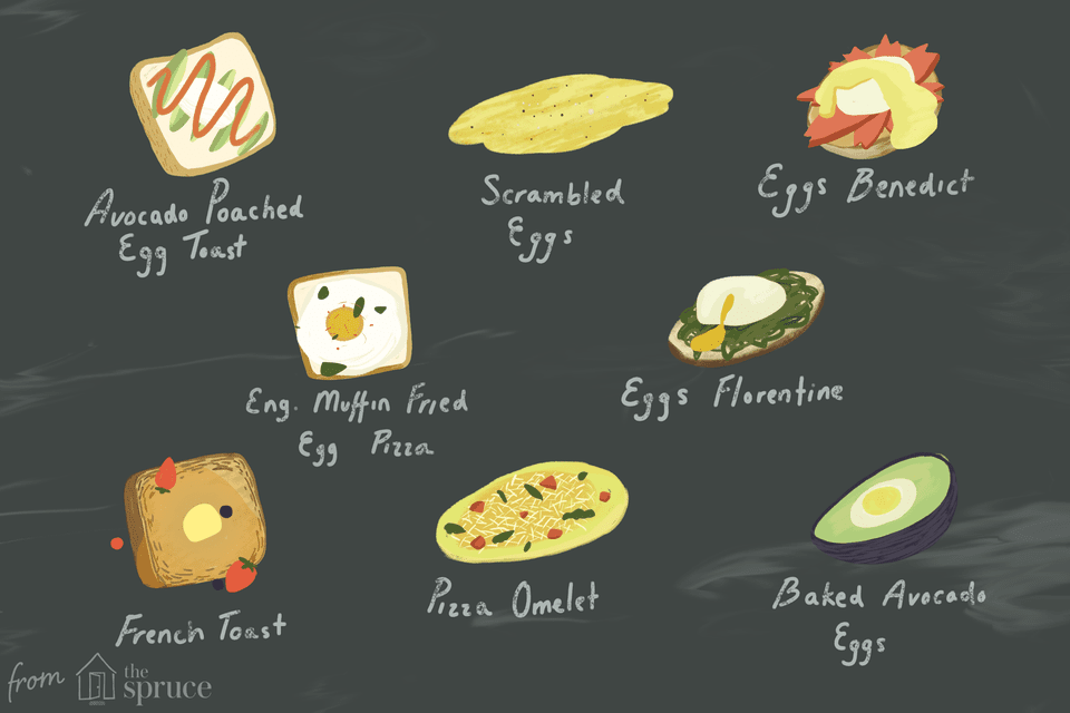 illustration featuring breakfast egg dishes