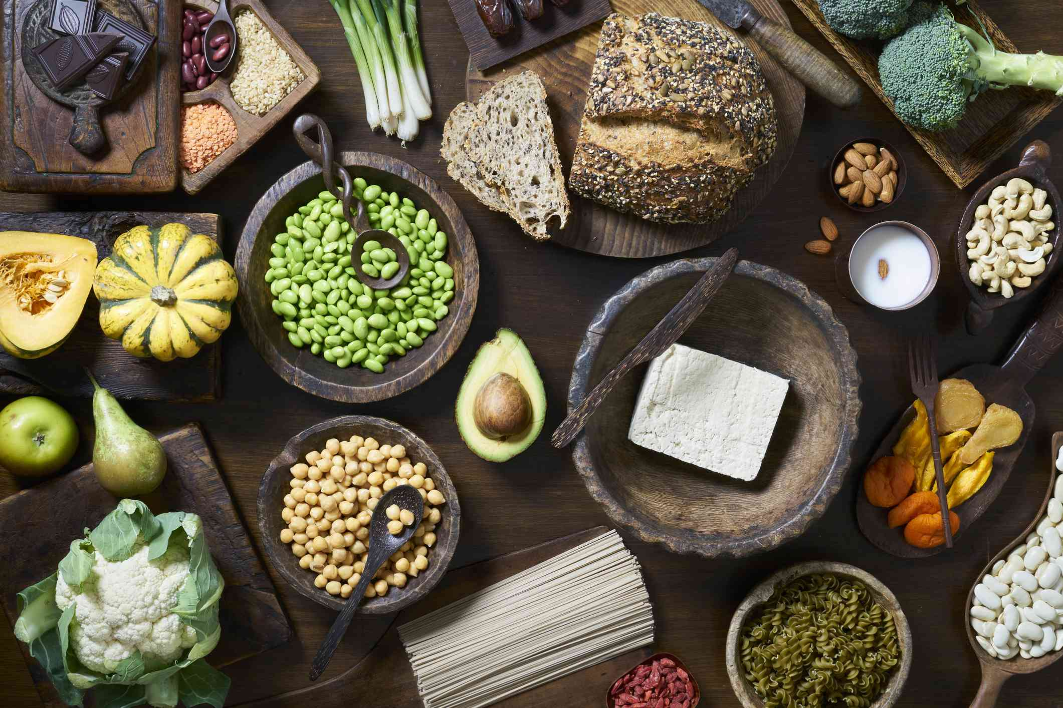 plant proteins