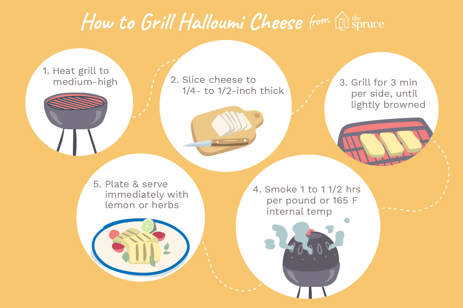 How to grill halloumi cheese illustration