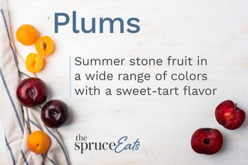 what are plums