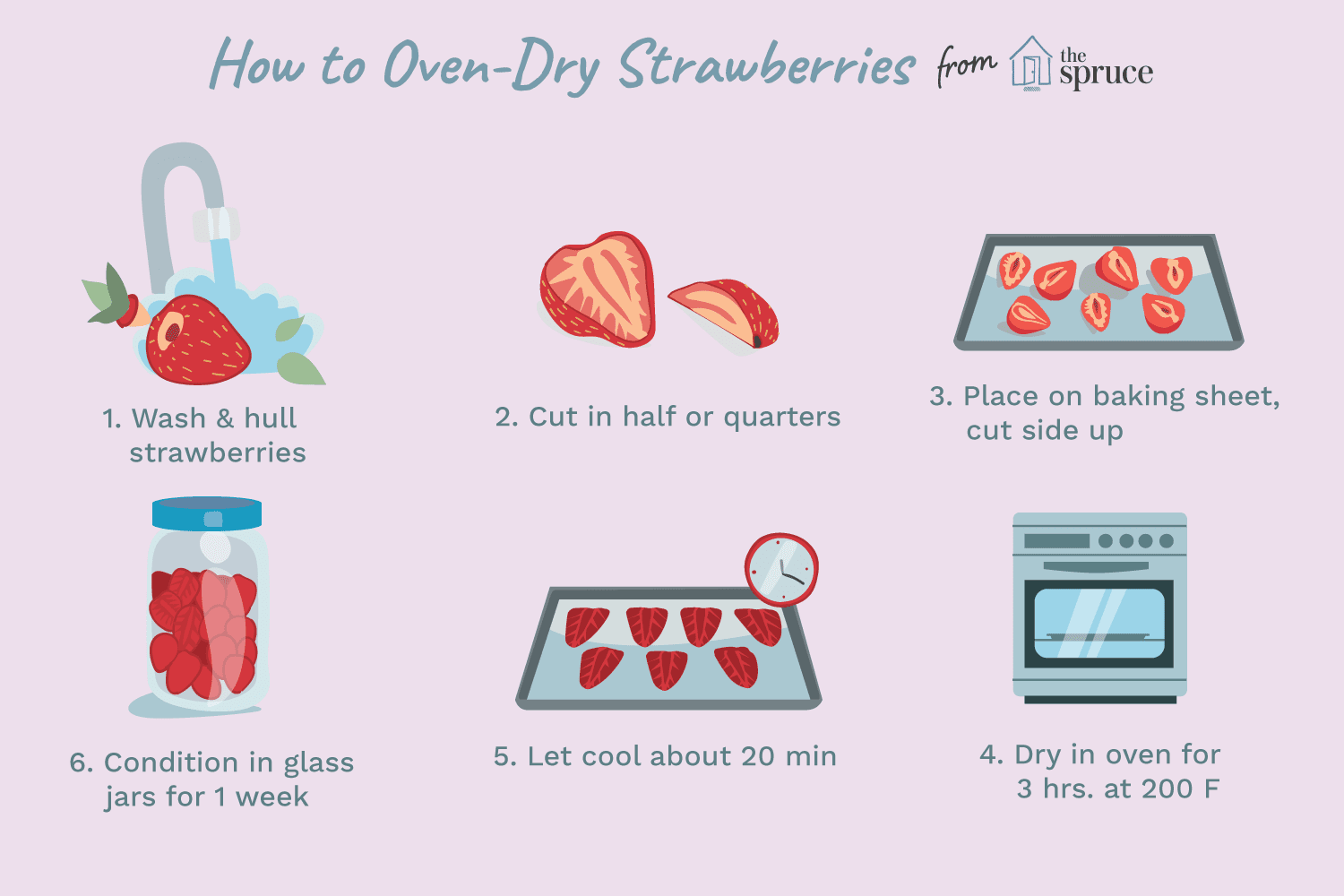 How to oven-dry strawberries illustration