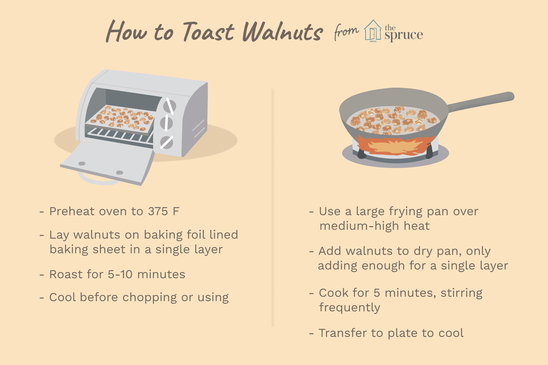 Toasting Walnuts