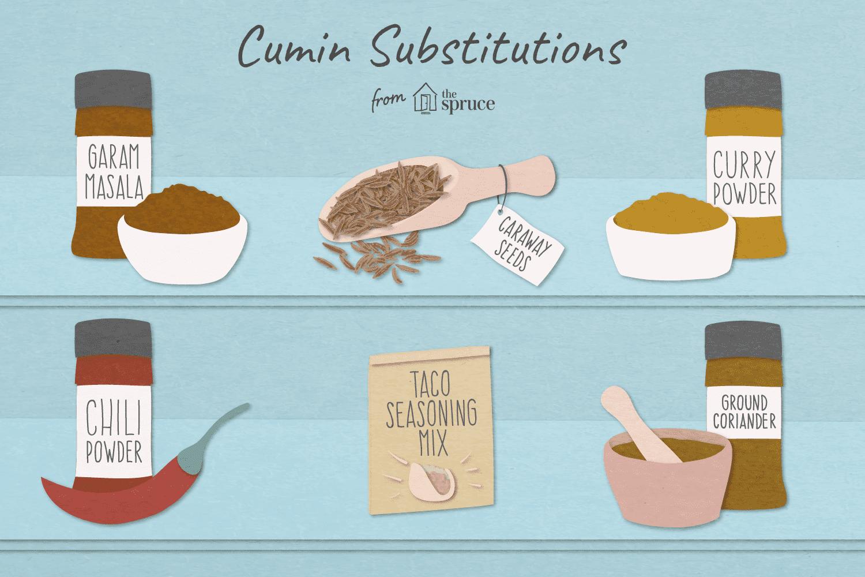Cumin Sub guide