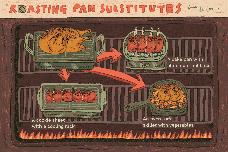 illustration depicting roasting pan substitutes