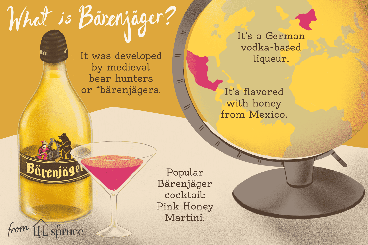 what is barenjager