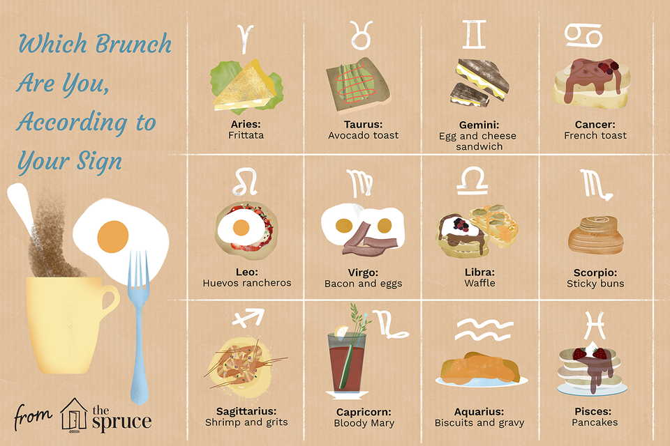 brunch horoscope